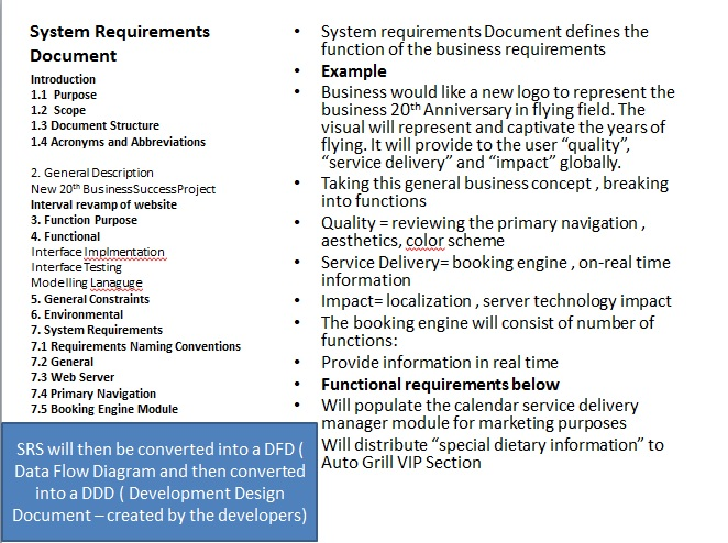 System Requirements Document  EstherS Business Analyst Blog